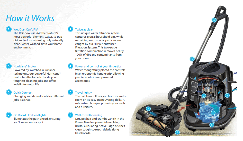 vacuum cleaner info how it works